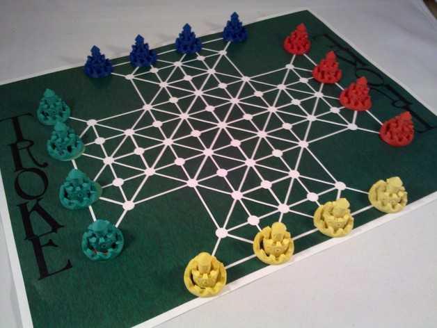 Troke游戏套件模型 3D打印模型渲染图