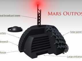 火星边哨基地