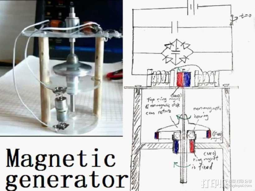 磁力效应器 3D打印模型渲染图