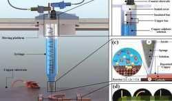 新型金属亚洲通官网注册工艺--电气化学增材制造(ECAM)