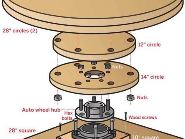 用于全身扫描的重型圆转盘