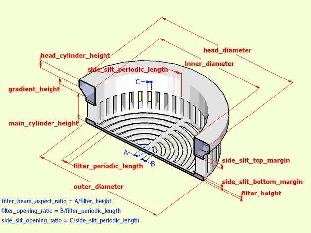 定制化厨房水槽过滤器