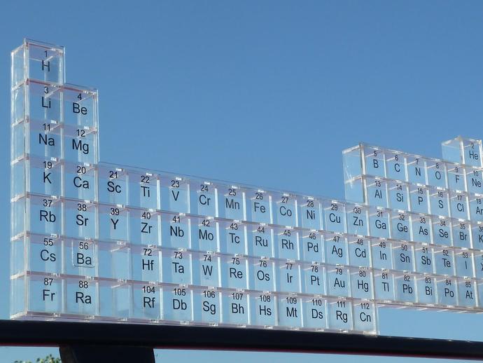 元素周期表透明架