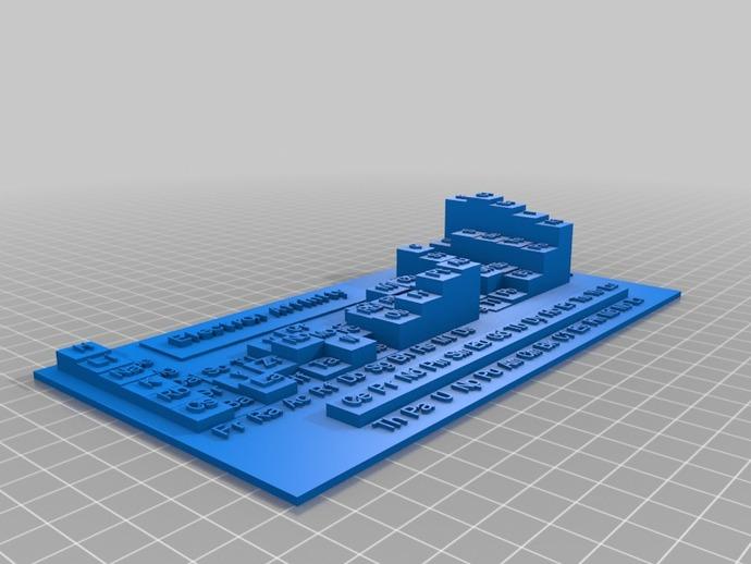 3D元素周期表