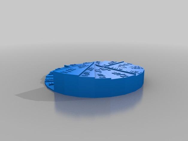 单位圆 圆
