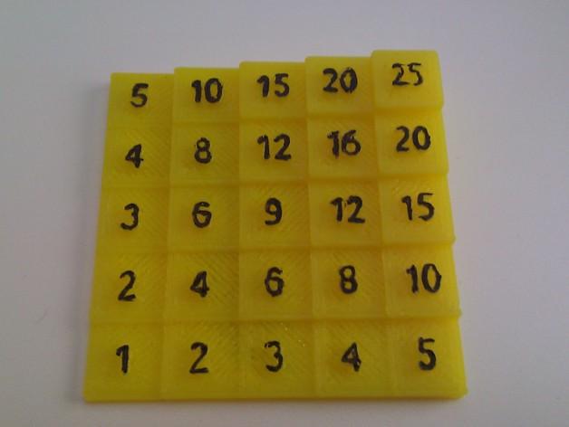 5x5乘法表