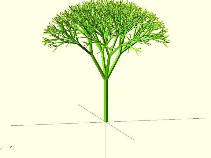 递归树 树模型