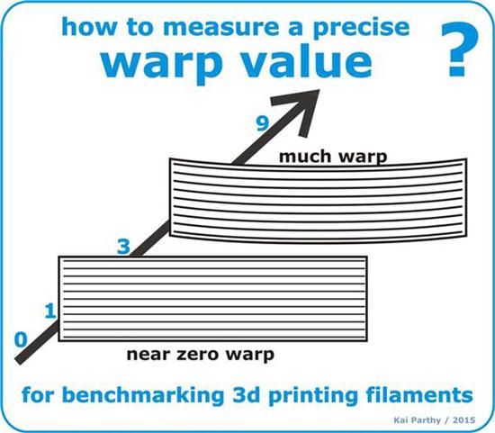 不用在担心翘边! 教你轻松测试3D打印材料的卷曲度