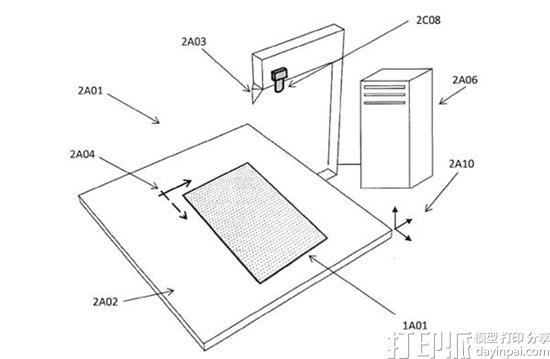 苹果公司获得与增强现实AR眼镜兼容的亚洲通官网注册系统专利